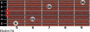 Ebdim7/A for guitar on frets 5, 6, x, x, 7, 9