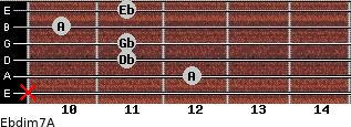 Ebdim7/A for guitar on frets x, 12, 11, 11, 10, 11