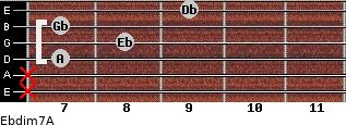 Ebdim7/A for guitar on frets x, x, 7, 8, 7, 9