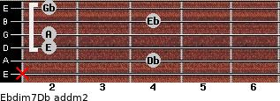 Ebdim7/Db add(m2) guitar chord