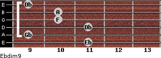 Ebdim9 for guitar on frets 11, 9, 11, 10, 10, 9