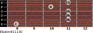 Ebdim9/11/13/C for guitar on frets 8, 11, 11, 11, 10, 11
