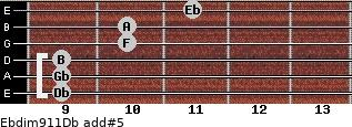 Ebdim9/11/Db add(#5) guitar chord