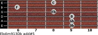 Ebdim9/13/Db add(#5) guitar chord