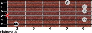 Ebdim9/Gb for guitar on frets 2, 6, x, 6, 6, 5
