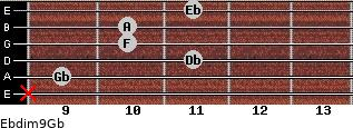 Ebdim9/Gb for guitar on frets x, 9, 11, 10, 10, 11