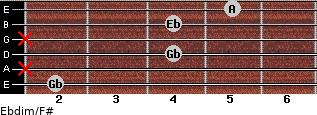 Ebdim/F# for guitar on frets 2, x, 4, x, 4, 5