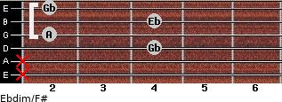 Ebdim/F# for guitar on frets x, x, 4, 2, 4, 2