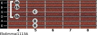 Ebdim(maj11/13)/A for guitar on frets 5, 5, 4, 5, 4, 4