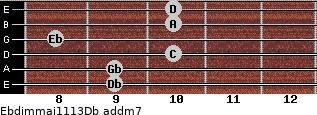 Ebdim(maj11/13)/Db add(m7) guitar chord