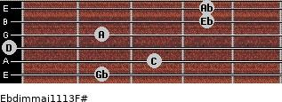 Ebdim(maj11/13)/F# for guitar on frets 2, 3, 0, 2, 4, 4