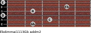 Ebdim(maj11/13)/Gb add(m2) guitar chord