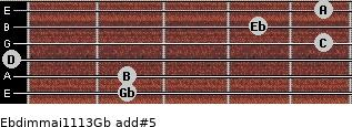 Ebdim(maj11/13)/Gb add(#5) guitar chord