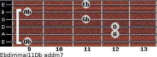 Ebdim(maj11)/Db add(m7) guitar chord