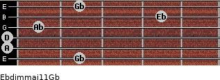 Ebdim(maj11)/Gb for guitar on frets 2, 0, 0, 1, 4, 2
