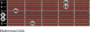 Ebdim(maj11)/Gb for guitar on frets 2, 0, 0, 1, 4, 4