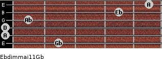 Ebdim(maj11)/Gb for guitar on frets 2, 0, 0, 1, 4, 5