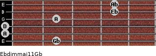 Ebdim(maj11)/Gb for guitar on frets 2, 0, 0, 2, 4, 4