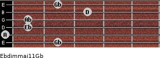 Ebdim(maj11)/Gb for guitar on frets 2, 0, 1, 1, 3, 2