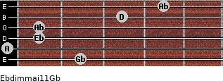 Ebdim(maj11)/Gb for guitar on frets 2, 0, 1, 1, 3, 4