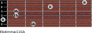 Ebdim(maj11)/Gb for guitar on frets 2, 0, 1, 1, 3, 5