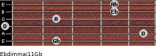 Ebdim(maj11)/Gb for guitar on frets 2, 5, 0, 2, 4, 4