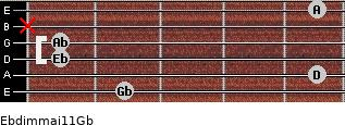 Ebdim(maj11)/Gb for guitar on frets 2, 5, 1, 1, x, 5