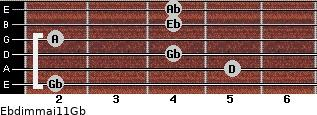 Ebdim(maj11)/Gb for guitar on frets 2, 5, 4, 2, 4, 4
