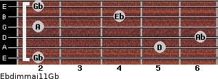 Ebdim(maj11)/Gb for guitar on frets 2, 5, 6, 2, 4, 2