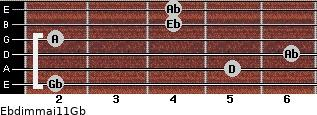 Ebdim(maj11)/Gb for guitar on frets 2, 5, 6, 2, 4, 4