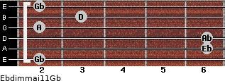 Ebdim(maj11)/Gb for guitar on frets 2, 6, 6, 2, 3, 2
