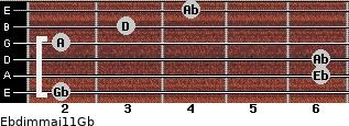 Ebdim(maj11)/Gb for guitar on frets 2, 6, 6, 2, 3, 4