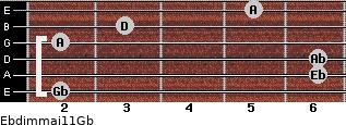 Ebdim(maj11)/Gb for guitar on frets 2, 6, 6, 2, 3, 5