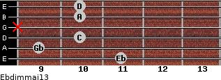 Ebdim(maj13) for guitar on frets 11, 9, 10, x, 10, 10