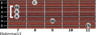 Ebdim(maj13) for guitar on frets 11, 9, 7, 7, 7, 8