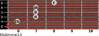 Ebdim(maj13) for guitar on frets x, 6, 7, 7, 7, 8