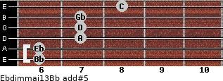Ebdim(maj13)/Bb add(#5) guitar chord