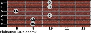 Ebdim(maj13)/Db add(m7) guitar chord