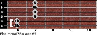 Ebdim(maj7)/Bb add(#5) guitar chord
