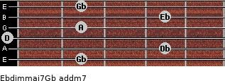 Ebdim(maj7)/Gb add(m7) guitar chord