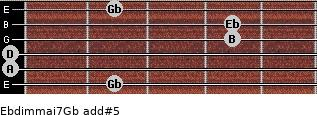 Ebdim(maj7)/Gb add(#5) guitar chord
