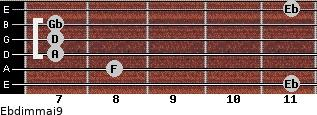 Ebdim(maj9) for guitar on frets 11, 8, 7, 7, 7, 11