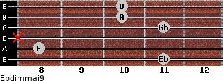 Ebdim(maj9) for guitar on frets 11, 8, x, 11, 10, 10