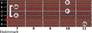 Ebdim(maj9) for guitar on frets 11, x, 7, 10, 7, 10