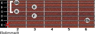 Ebdim(maj9) for guitar on frets x, 6, 3, 2, 3, 2