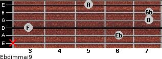 Ebdim(maj9) for guitar on frets x, 6, 3, 7, 7, 5