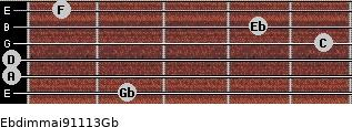 Ebdim(maj9/11/13)/Gb for guitar on frets 2, 0, 0, 5, 4, 1