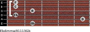 Ebdim(maj9/11/13)/Gb for guitar on frets 2, 5, 1, 2, 1, 1