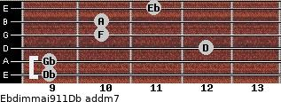 Ebdim(maj9/11)/Db add(m7) guitar chord