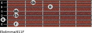 Ebdim(maj9/11)/F for guitar on frets 1, 0, 1, 1, 3, 2